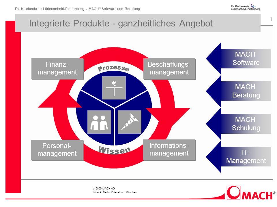 Ev. Kirchenkreis Lüdenscheid-Plettenberg - MACH ® Software und Beratung 1 2005 MACH AG Lübeck Berlin Düsseldorf München Integrierte Produkte - ganzhei