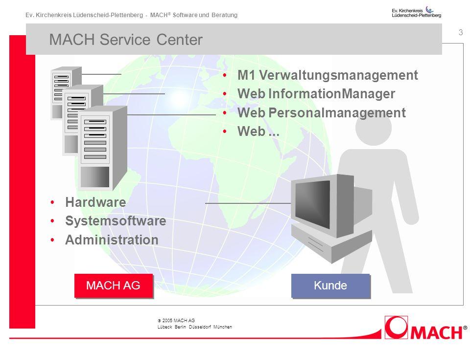 Ev. Kirchenkreis Lüdenscheid-Plettenberg - MACH ® Software und Beratung 3 2005 MACH AG Lübeck Berlin Düsseldorf München MACH Service Center Hardware S