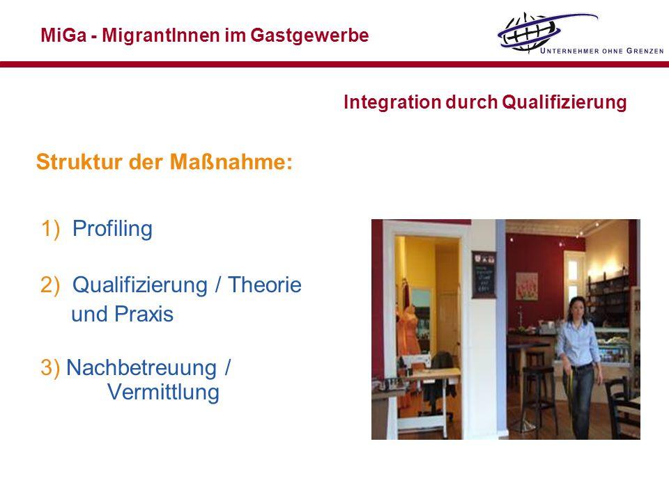 MiGa - MigrantInnen im Gastgewerbe Integration durch Qualifizierung 1) Profiling 2) Qualifizierung / Theorie und Praxis 3) Nachbetreuung / Vermittlung