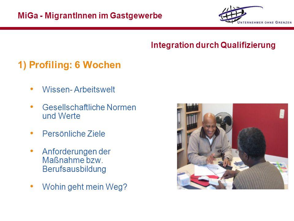 MiGa - MigrantInnen im Gastgewerbe Integration durch Qualifizierung 1) Profiling: 6 Wochen Wissen- Arbeitswelt Gesellschaftliche Normen und Werte Pers