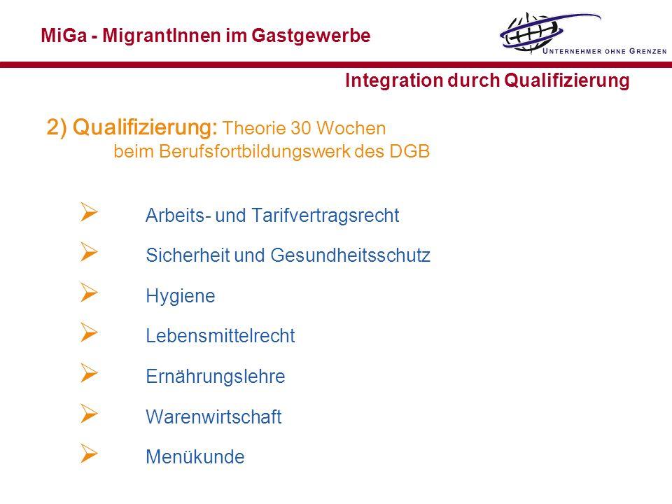 MiGa - MigrantInnen im Gastgewerbe Integration durch Qualifizierung Arbeits- und Tarifvertragsrecht Sicherheit und Gesundheitsschutz Hygiene Lebensmit