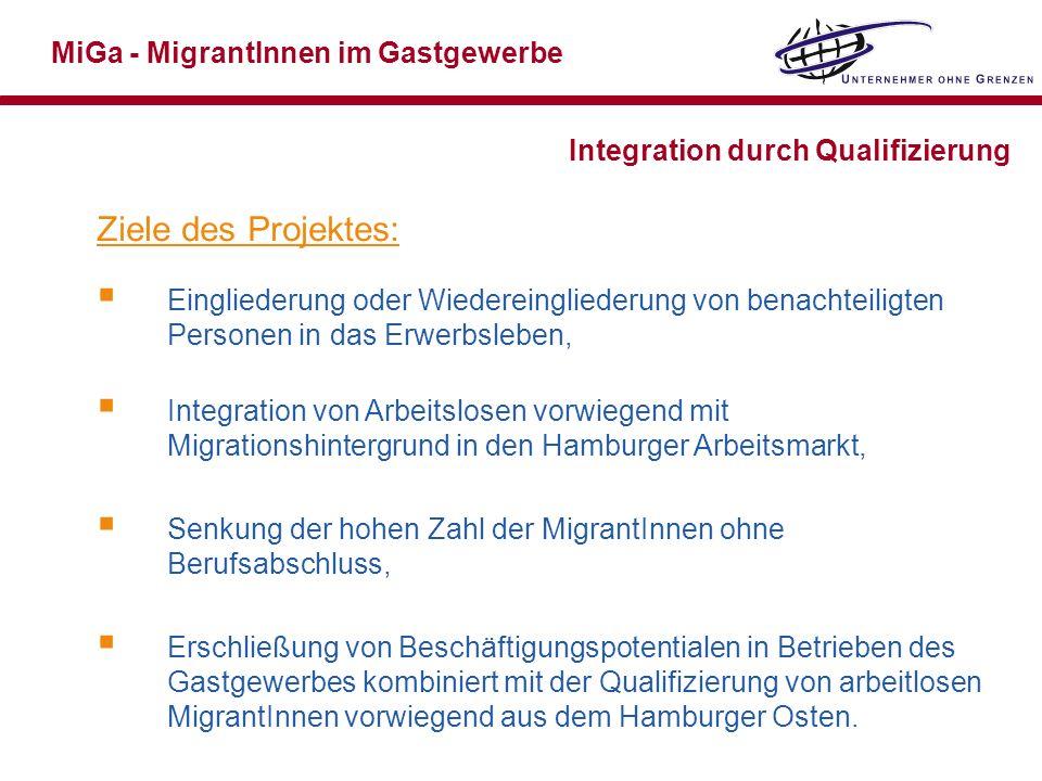 MiGa - MigrantInnen im Gastgewerbe Integration durch Qualifizierung Ziele des Projektes: Eingliederung oder Wiedereingliederung von benachteiligten Pe