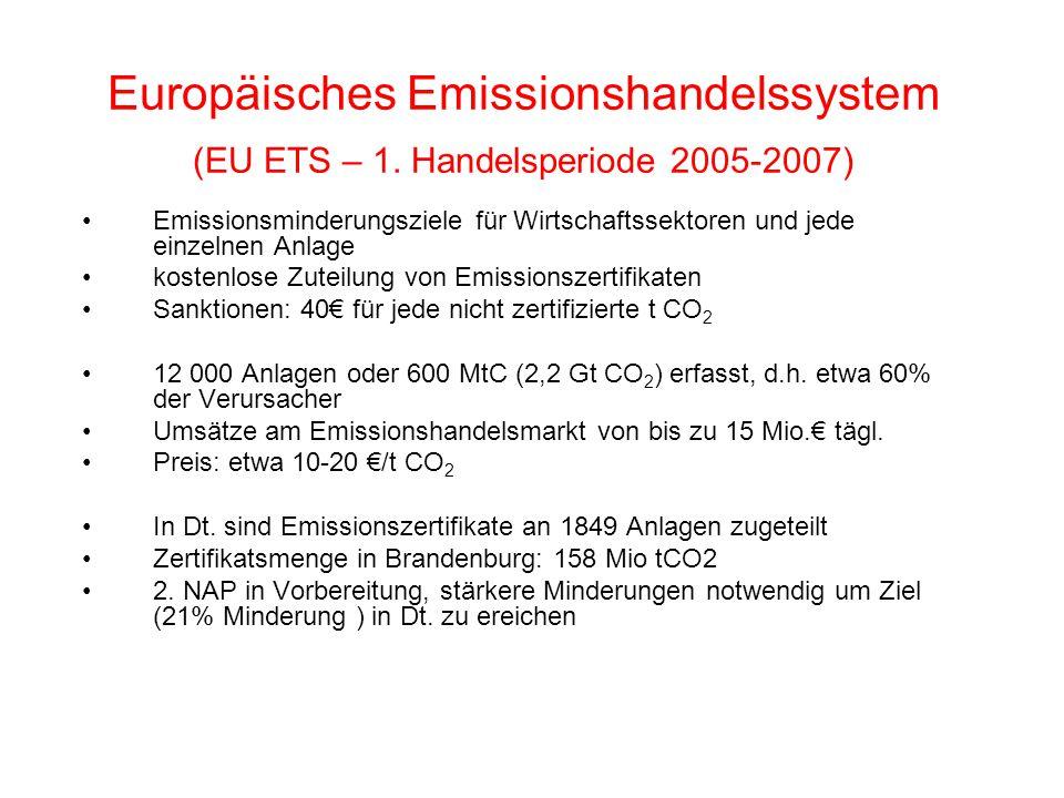 Europäisches Emissionshandelssystem (EU ETS – 1.