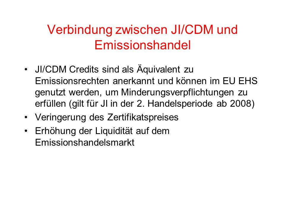 Verbindung zwischen JI/CDM und Emissionshandel JI/CDM Credits sind als Äquivalent zu Emissionsrechten anerkannt und können im EU EHS genutzt werden, um Minderungsverpflichtungen zu erfüllen (gilt für JI in der 2.