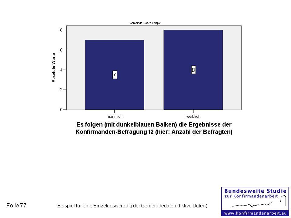Folie 77 Beispiel für eine Einzelauswertung der Gemeindedaten (fiktive Daten)