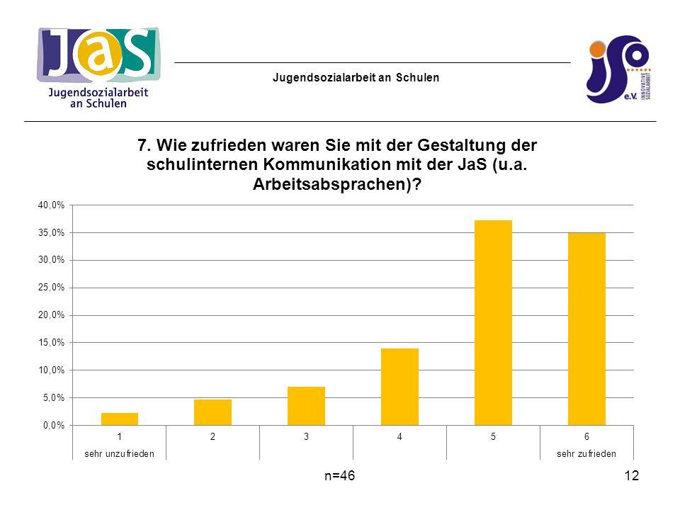 Jugendsozialarbeit an Schulen 13n=46