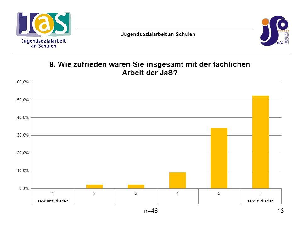 Jugendsozialarbeit an Schulen 14 9.
