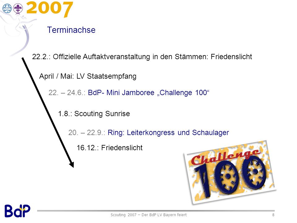 Scouting 2007 – Der BdP LV Bayern feiert8 Terminachse 22.2.: Offizielle Auftaktveranstaltung in den Stämmen: Friedenslicht April / Mai: LV Staatsempfang 22.