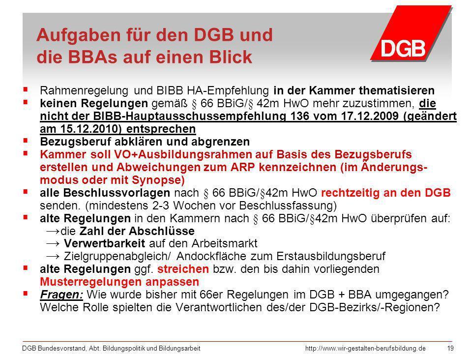 DGB Bundesvorstand, Abt. Bildungspolitik und Bildungsarbeithttp://www.wir-gestalten-berufsbildung.de 19 Rahmenregelung und BIBB HA-Empfehlung in der K