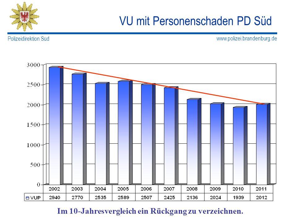www.polizei.brandenburg.de Polizeidirektion Süd VU mit Personenschaden PD Süd Im 10-Jahresvergleich ein Rückgang zu verzeichnen.