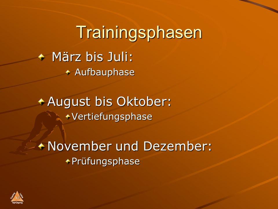 Trainingsphasen März bis Juli: März bis Juli: Aufbauphase Aufbauphase August bis Oktober: Vertiefungsphase November und Dezember: Prüfungsphase