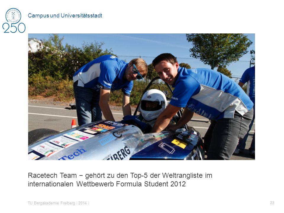 Racetech Team gehört zu den Top-5 der Weltrangliste im internationalen Wettbewerb Formula Student 2012 TU Bergakademie Freiberg | 2014 | 23 Campus und Universitätsstadt