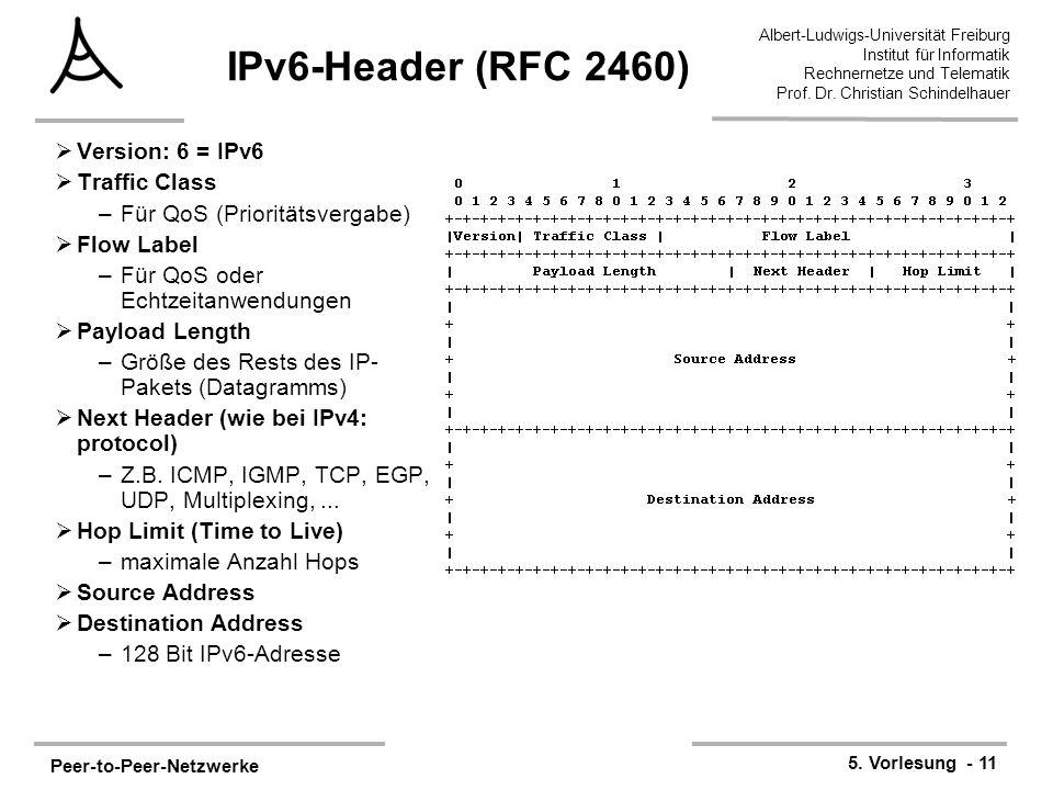 Peer-to-Peer-Netzwerke 5. Vorlesung - 11 Albert-Ludwigs-Universität Freiburg Institut für Informatik Rechnernetze und Telematik Prof. Dr. Christian Sc