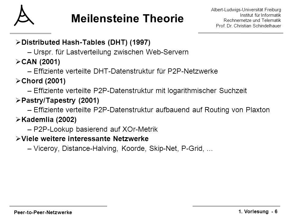 Peer-to-Peer-Netzwerke 1. Vorlesung - 6 Albert-Ludwigs-Universität Freiburg Institut für Informatik Rechnernetze und Telematik Prof. Dr. Christian Sch