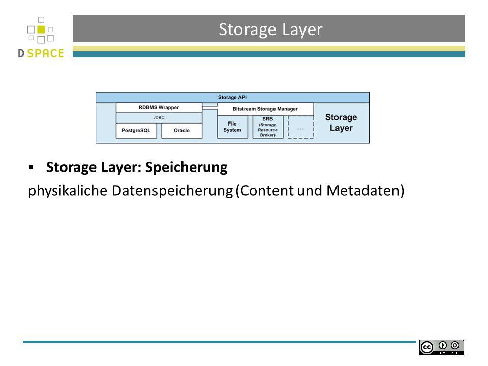Storage Layer Storage Layer: Speicherung physikaliche Datenspeicherung (Content und Metadaten)