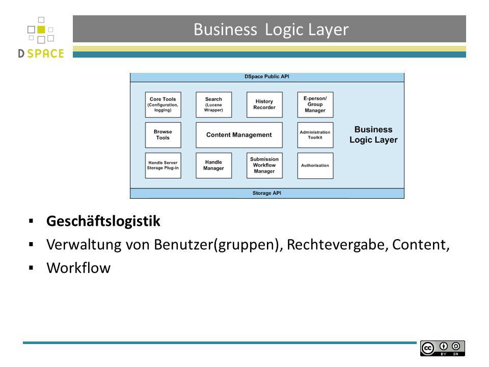 Business Logic Layer Geschäftslogistik Verwaltung von Benutzer(gruppen), Rechtevergabe, Content, Workflow