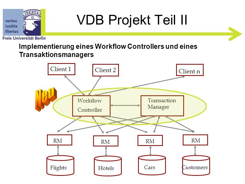 Teil II Organisation Abgabe des zweiten Teils am 21.06.2007 Bearbeitung in denselben Gruppen wie Teil A API und Codegerüst nachher im Netz