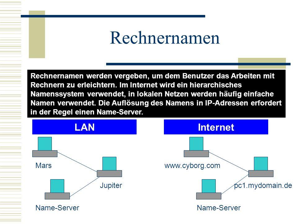 Rechnernamen Rechnernamen werden vergeben, um dem Benutzer das Arbeiten mit Rechnern zu erleichtern. Im Internet wird ein hierarchisches Namenssystem