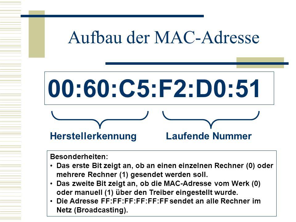 Aufbau der MAC-Adresse 00:60:C5:F2:D0:51 Laufende NummerHerstellerkennung Besonderheiten: Das erste Bit zeigt an, ob an einen einzelnen Rechner (0) od