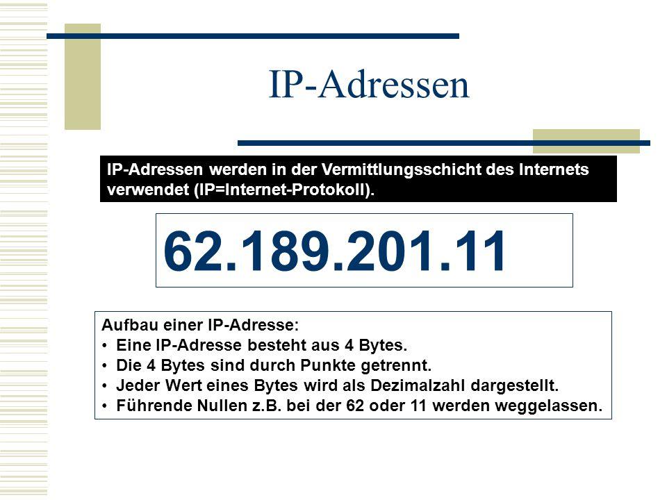 IP-Adressen IP-Adressen werden in der Vermittlungsschicht des Internets verwendet (IP=Internet-Protokoll). 62.189.201.11 Aufbau einer IP-Adresse: Eine