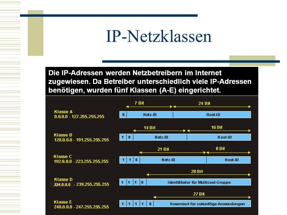 Anzahl der Adressen und Netze KlasseAnzahl NetzeAnzahl RechnerAnwendung A12716.777.216Große Provider B16.38465.536Provider, Firmen C2.097.152256Lokale Netze Die Einteilung in Klassen ist unbefriedigend, da die Anzahl der für Provider und Firmen attraktiven Klasse B-Netze zu klein ist.