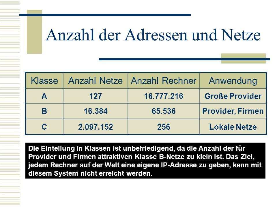 Anzahl der Adressen und Netze KlasseAnzahl NetzeAnzahl RechnerAnwendung A12716.777.216Große Provider B16.38465.536Provider, Firmen C2.097.152256Lokale