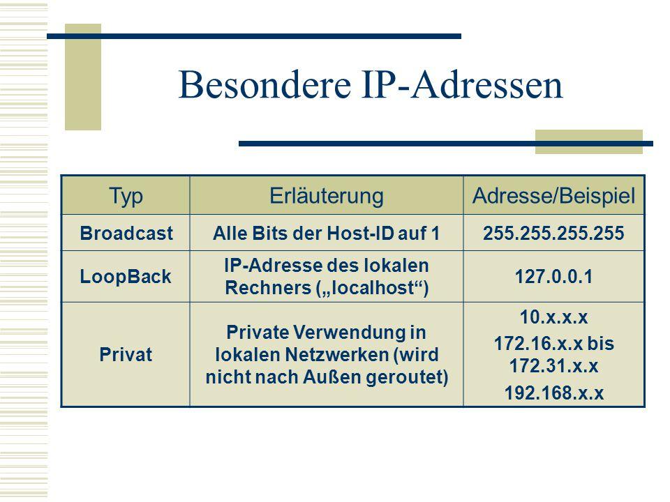 Besondere IP-Adressen TypErläuterungAdresse/Beispiel BroadcastAlle Bits der Host-ID auf 1255.255.255.255 LoopBack IP-Adresse des lokalen Rechners (loc