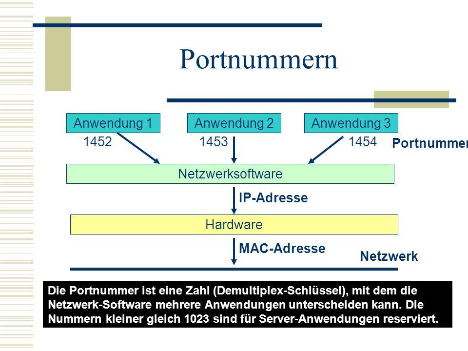 Portnummern Anwendung 1Anwendung 2Anwendung 3 Netzwerksoftware Hardware 145214531454 IP-Adresse MAC-Adresse Netzwerk Die Portnummer ist eine Zahl (Dem