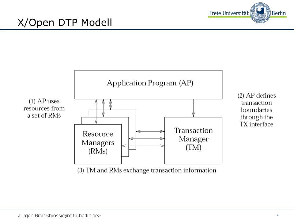 4 Jürgen Broß X/Open DTP Modell
