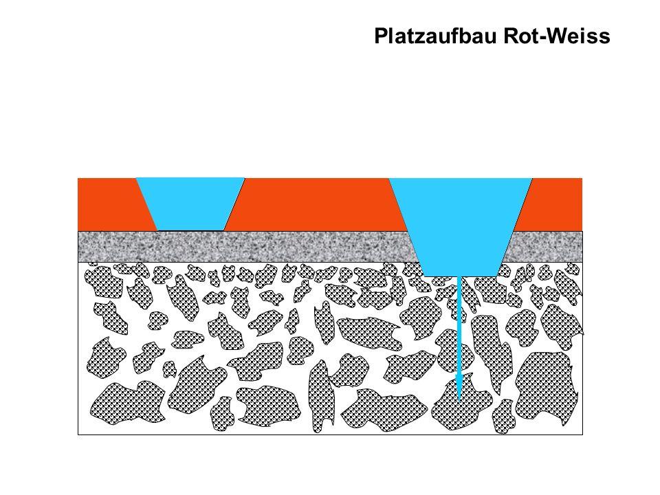 Platzaufbau Rot-Weiss