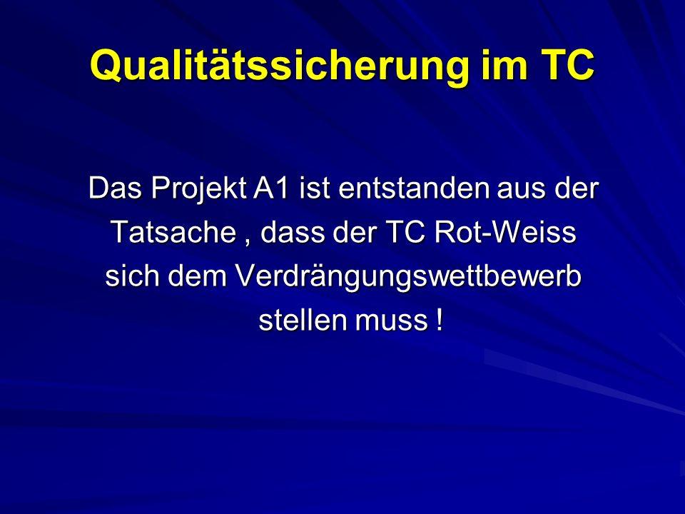 Qualitätssicherung im TC Das Projekt A1 ist entstanden aus der Tatsache, dass der TC Rot-Weiss sich dem Verdrängungswettbewerb stellen muss .