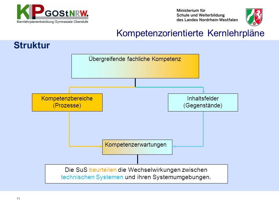 Struktur Kompetenzerwartungen Die SuS beurteilen die Wechselwirkungen zwischen technischen Systemen und ihren Systemumgebungen.