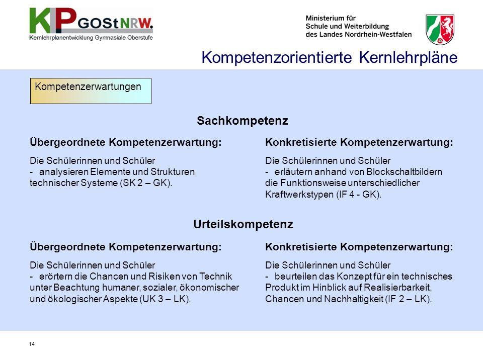 Sachkompetenz Übergeordnete Kompetenzerwartung: Die Schülerinnen und Schüler -analysieren Elemente und Strukturen technischer Systeme (SK 2 – GK).