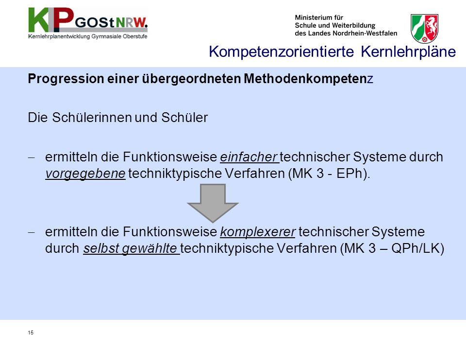 Kompetenzorientierte Kernlehrpläne Progression einer übergeordneten Methodenkompetenz Die Schülerinnen und Schüler ermitteln die Funktionsweise einfacher technischer Systeme durch vorgegebene techniktypische Verfahren (MK 3 - EPh).