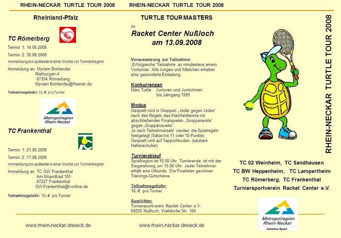 Rheinland-Pfalz TC Römerberg Termin 1: 14.06.2008 Termin 2: 30.08.2008 Anmeldung bis spätestens eine Woche vor Turnierbeginn Anmeldung an: Myriam Bohlender Rietburgstr.4 67354 Römerberg Myriam.Bohlender@freenet.de Teilnahmegebühr: 10,- pro Turnier TC Frankenthal Termin 1: 21.06.2008 Termin 2 :17.08.2008 Anmeldung bis spätestens eine Woche vor Turnierbeginn Anmeldung an: TC GW Frankenthal Am Strandbad 103 67227 Frankenthal GW-Frankenthal@t-online.de Teilnahmegebühr: 10,- pro Turnier im Racket Center Nußloch am 13.09.2008 Voraussetzung zur Teilnahme: Erfolgreiche Teilnahme an mindestens einem Vorturnier.