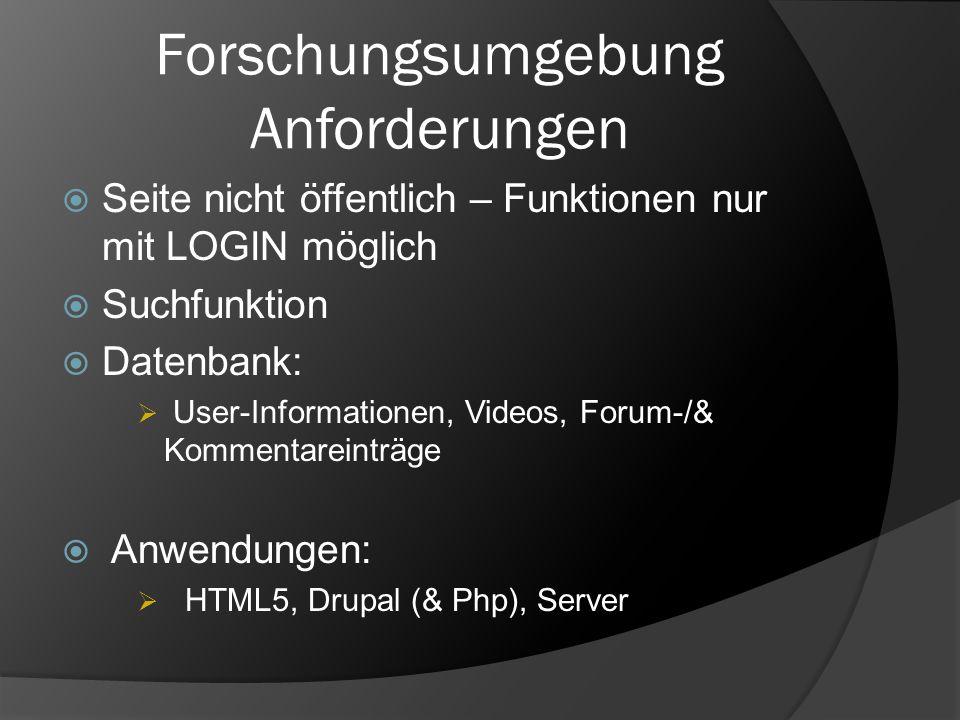 Forschungsumgebung Anforderungen Seite nicht öffentlich – Funktionen nur mit LOGIN möglich Suchfunktion Datenbank: User-Informationen, Videos, Forum-/& Kommentareinträge Anwendungen: HTML5, Drupal (& Php), Server