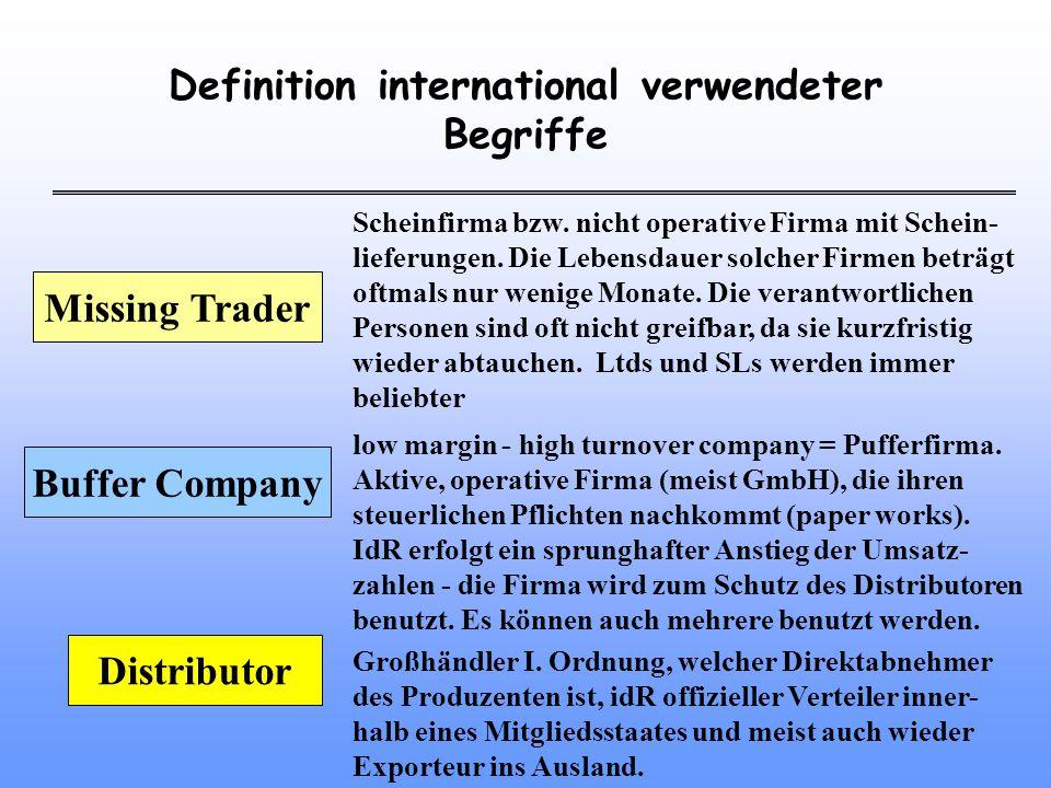 Definition international verwendeter Begriffe Missing Trader Buffer Company Distributor Scheinfirma bzw.