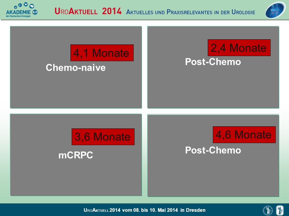 U RO A KTUELL 2014 vom 08. bis 10. Mai 2014 in Dresden Sipuleucel T, Kantoff PW, NEJM 2010 Cabazitaxel, De Bono J, Lancet 2010 Alpharadin, Parker C, N