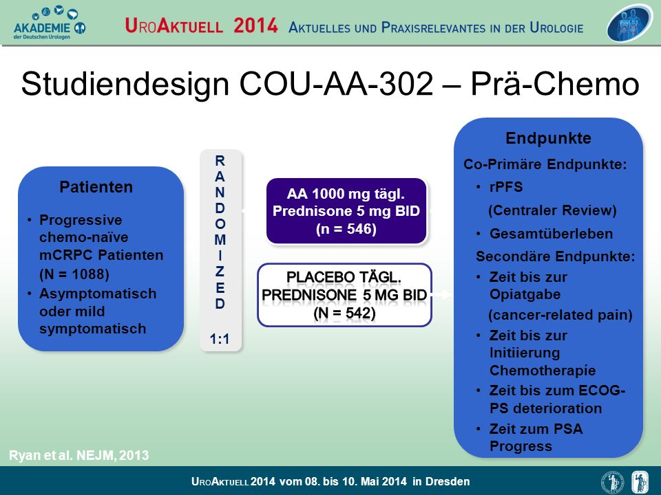 U RO A KTUELL 2014 vom 08. bis 10. Mai 2014 in Dresden Studiendesign COU-AA-302 – Prä-Chemo AA 1000 mg tägl. Prednisone 5 mg BID (n = 546) AA 1000 mg
