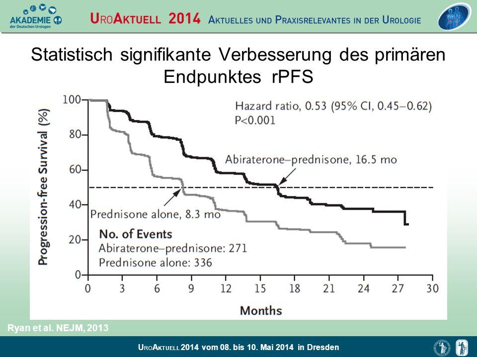 U RO A KTUELL 2014 vom 08. bis 10. Mai 2014 in Dresden Statistisch signifikante Verbesserung des primären Endpunktes rPFS Ryan et al. NEJM, 2013
