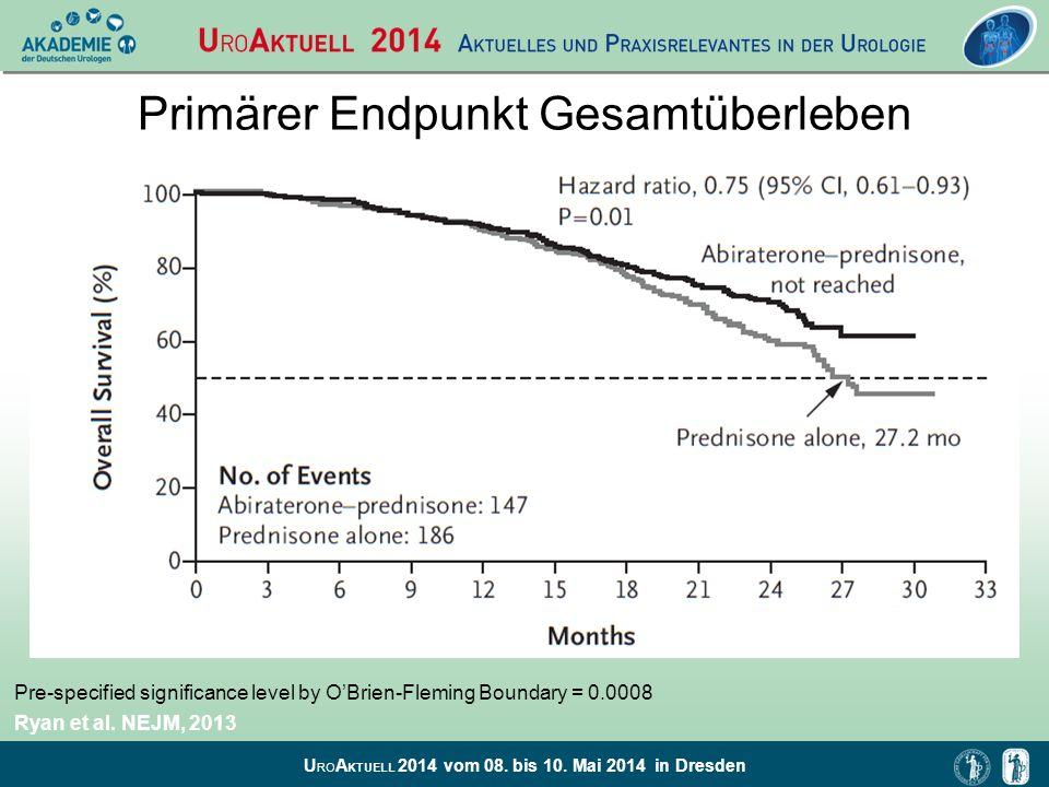 U RO A KTUELL 2014 vom 08. bis 10. Mai 2014 in Dresden Primärer Endpunkt Gesamtüberleben Pre-specified significance level by OBrien-Fleming Boundary =