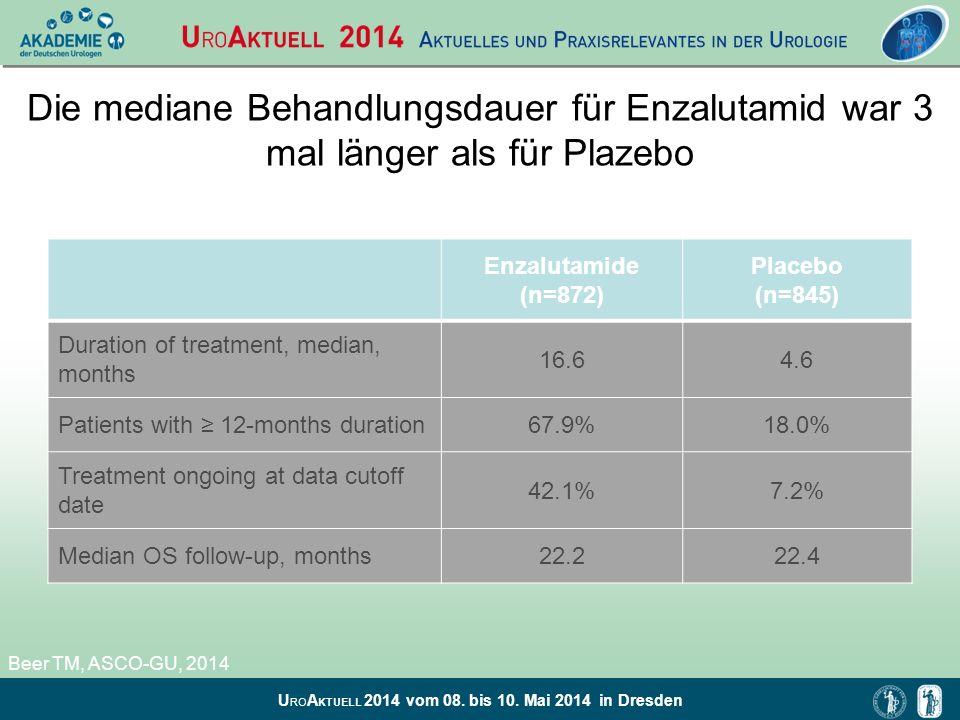 U RO A KTUELL 2014 vom 08. bis 10. Mai 2014 in Dresden Die mediane Behandlungsdauer für Enzalutamid war 3 mal länger als für Plazebo Enzalutamide (n=8