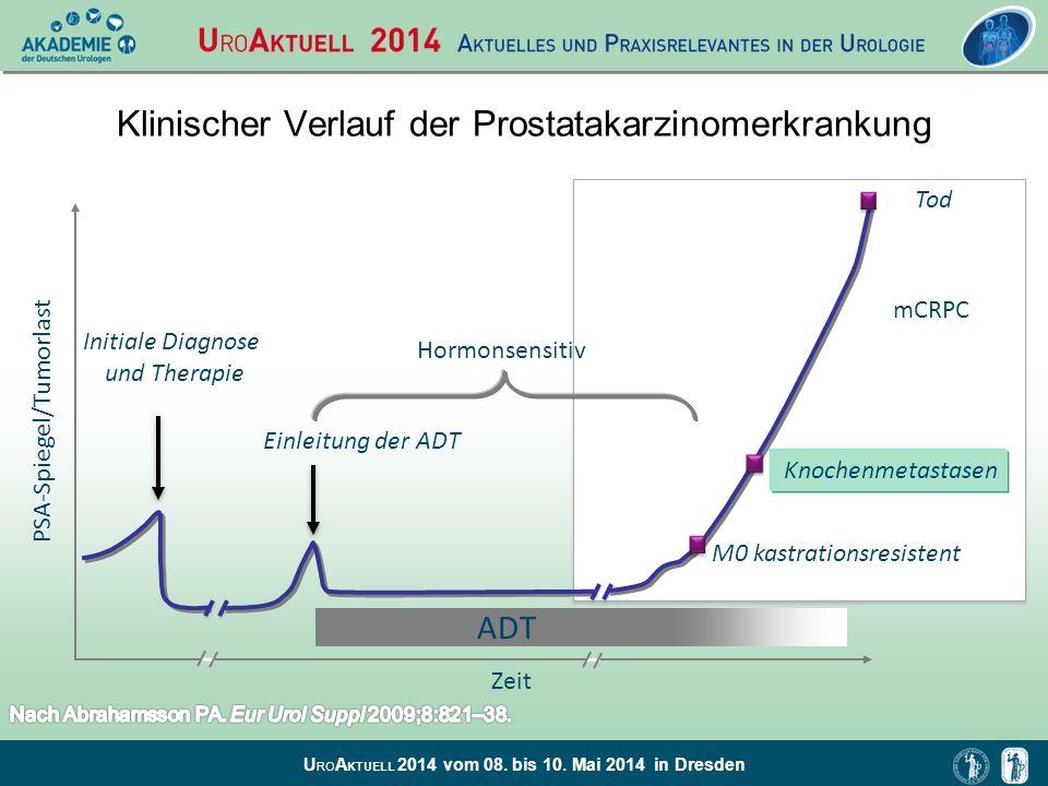 U RO A KTUELL 2014 vom 08. bis 10. Mai 2014 in Dresden Klinischer Verlauf der Prostatakarzinomerkrankung Zeit Initiale Diagnose und Therapie Einleitun
