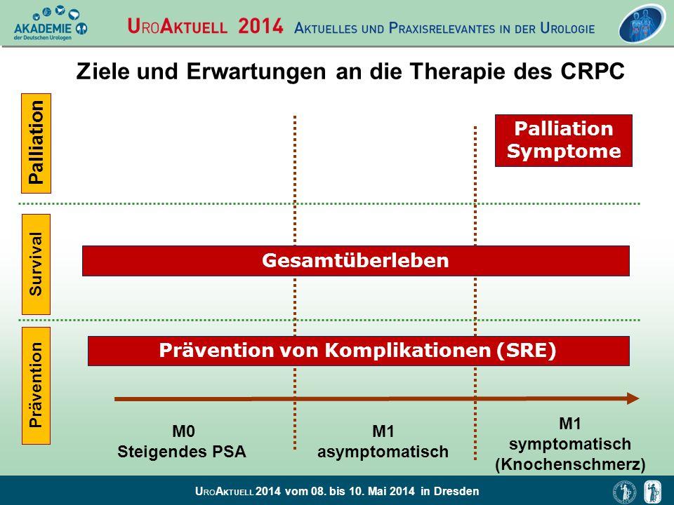 U RO A KTUELL 2014 vom 08. bis 10. Mai 2014 in Dresden M0 Steigendes PSA M1 asymptomatisch M1 symptomatisch (Knochenschmerz) Palliation Symptome Gesam
