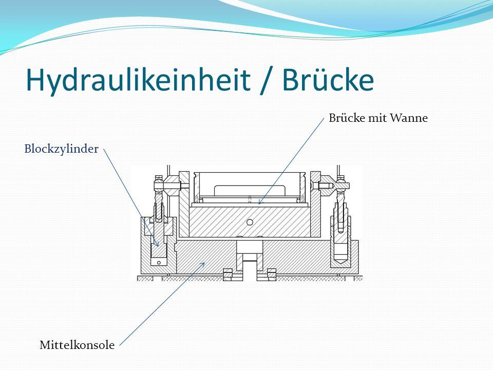 Mittelkonsole Brücke mit Wanne Blockzylinder