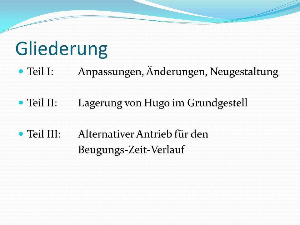 Gliederung Teil I:Anpassungen, Änderungen, Neugestaltung Teil II:Lagerung von Hugo im Grundgestell Teil III:Alternativer Antrieb für den Beugungs-Zeit
