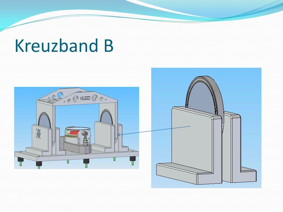 Verjüngung der Kopfplatte Bohrungen Stabilisierung durch Profilierung Verjüngung der Stege