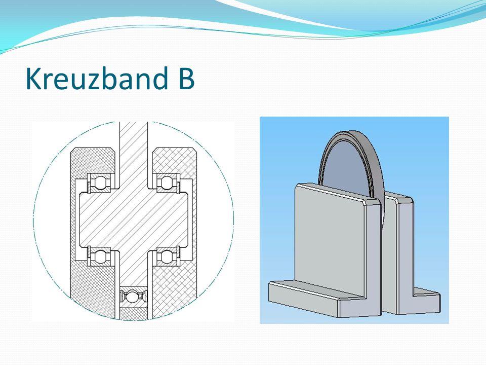 Lagerbock B1 Lagerbock B2 Exzenterscheibe B Wälzlager: 61905-2RSR Innendurchmesser:25 Außendurchmesser: 42 Breite: 9 Sicherungsring