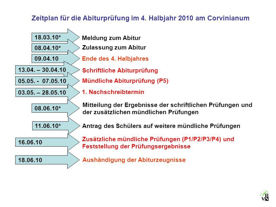 Prüfungskommission Für die Durchführung der Prüfung wird eine Prüfungskommission (PK) gebildet Mitglieder sind: Vorsitzendes Mitglied (OStD Bertram, Goetheschule Einbeck) zwei weitere Mitglieder (StD Strahl, StD Hilliger) evtl.