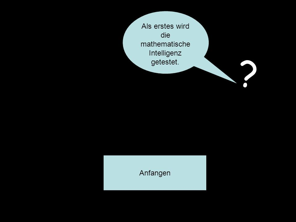 Anfangen Als erstes wird die mathematische Intelligenz getestet.